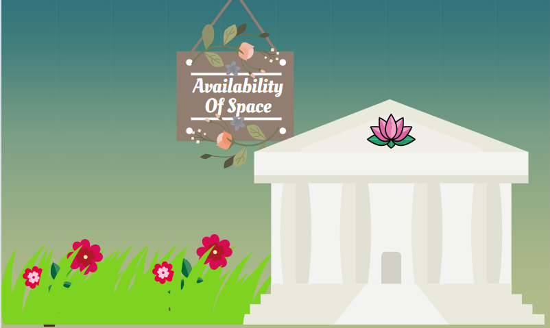 Availability of Space